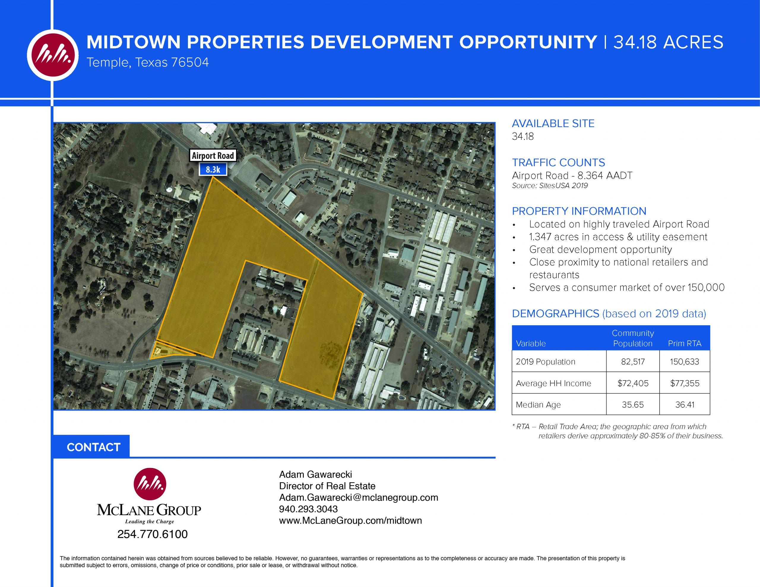 Midtown retail development property